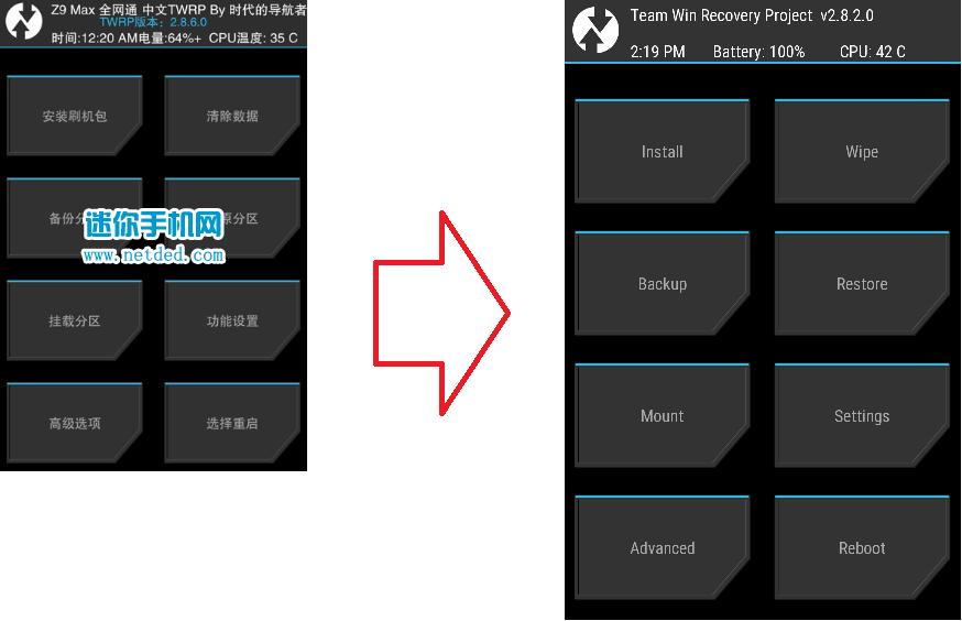 วิธีการ Flash Custom Recovery (CWM , TWRP) ให้ Smart phone Nubia