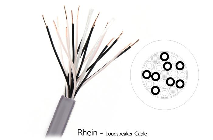 สายลำโพง Black Cable Rhein