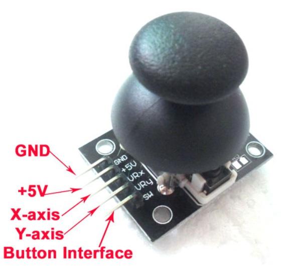 PS2 XY Joystick Module